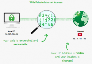 Private Internet Access 3.10.1 Crack + Activation Key (2021) Free Download